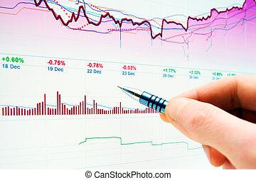graphiques, contrôler, marché, stockage