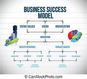 graphiques, modèle, reussite, business, diagramme