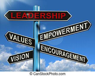habilitation, poteau indicateur, encouragement, direction, valeurs, vision, spectacles