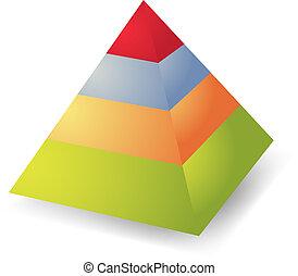 heirarchy, pyramide