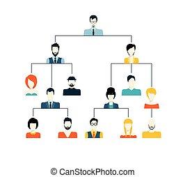 hiérarchie, avatar, structure