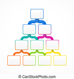 hiérarchie, pyramide