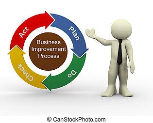 homme, 3d, pl, business, amélioration