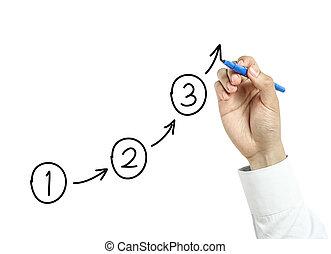 homme affaires, concept, étapes, dessin