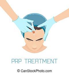 hommes, prp, traitement facial
