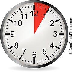 horloge, minute, date limite, 5, rouges