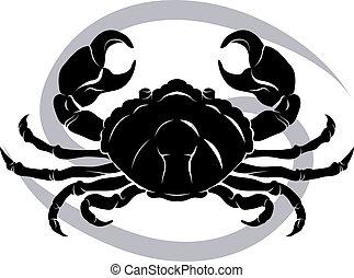 horoscope, zodiaque, signe, cancer, astrologie