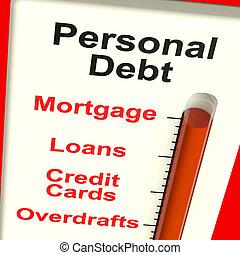 hypothèque, personnel, projection, mètre, dette, prêts