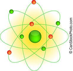 icône, atome