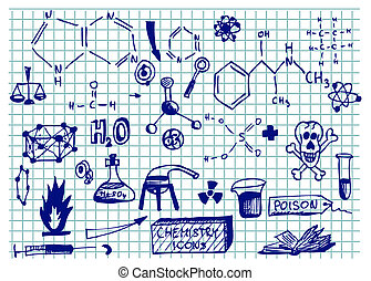 icônes, chimie