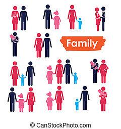 icônes, famille