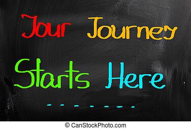 ici, débuts, concept, ton, voyage