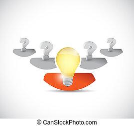 idée, illustration, gens, conception, questions
