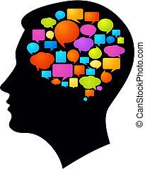 idées, pensées