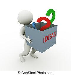 idées, questions