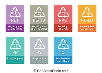 identification, code, plastique, recyclage