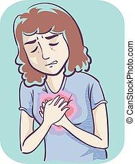 illustration, girl, brûlure estomac