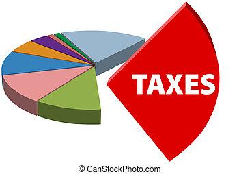 impôt, diagramme, business, élevé, partie, devoir, impôts