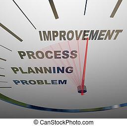 implementing, -, changement, compteur vitesse, amélioration