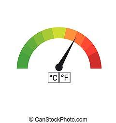indicateur température, icône