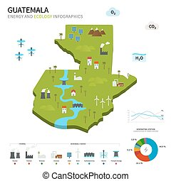 industrie, énergie, écologie, guatemala