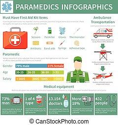 infirmier, disposition, infographics