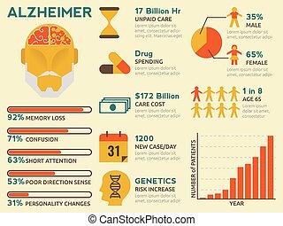 infographic, alzheimer