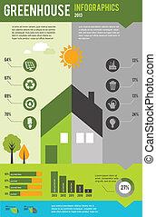 infographic, concept, maison, écologie, conception, vert
