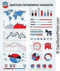 infographic, conception, élection, éléments