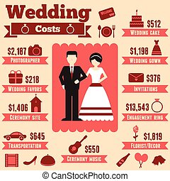 infographic, cout, mariage