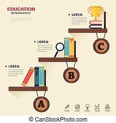 infographic, education, gabarit