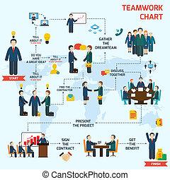 infographic, ensemble, collaboration