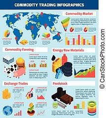 infographic, ensemble, commerce, produit
