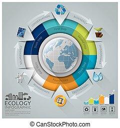 infographic, environnement, écologie, global, diagramme, conservation, cercle, rond