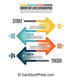 infographic, grands traits, flèche