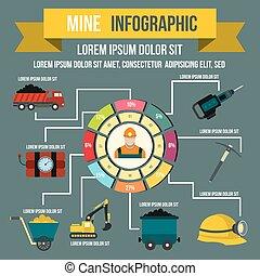 infographic, plat, exploitation minière, style