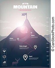 infographic, sommet montagne, illustration, polygone