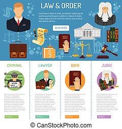 infographics, ordre, droit & loi