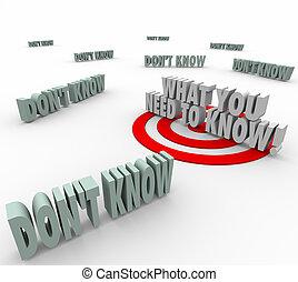 information, quel, nécessaire, requis, savoir, mots, besoin, vous, 3d