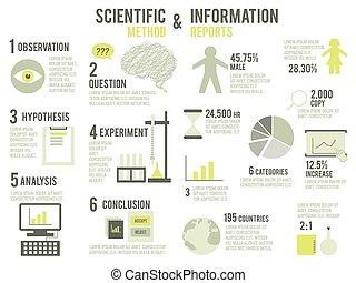 information, scientifique, rapports, méthode