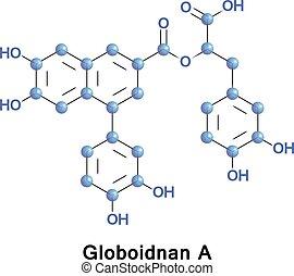 inhibitor, globoidnan, integrase, hiv