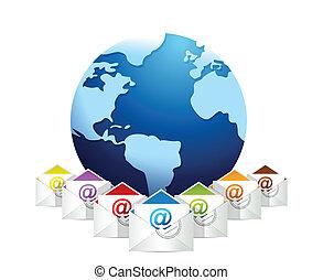 international, communication
