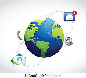 international, connexion, communication