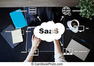 internet, service., logiciel, gestion réseau, s, concept., saa