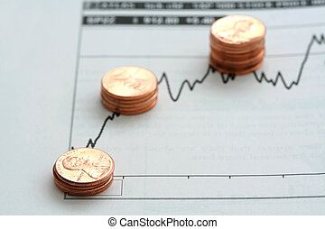 investissement, analyse