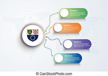 isolé, bosnie, conception, point, infographic, mondiale, herzégovine, fédération, carte, drapeau