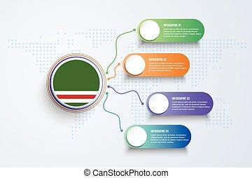 isolé, conception, point, infographic, chechen, mondiale, république, carte, drapeau, lchkeria