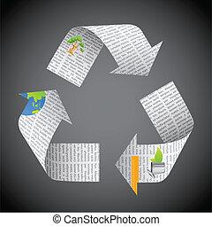 journal, recycler