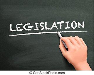 législation, mot écrit, main