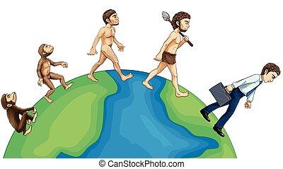 la terre, évolution, humain